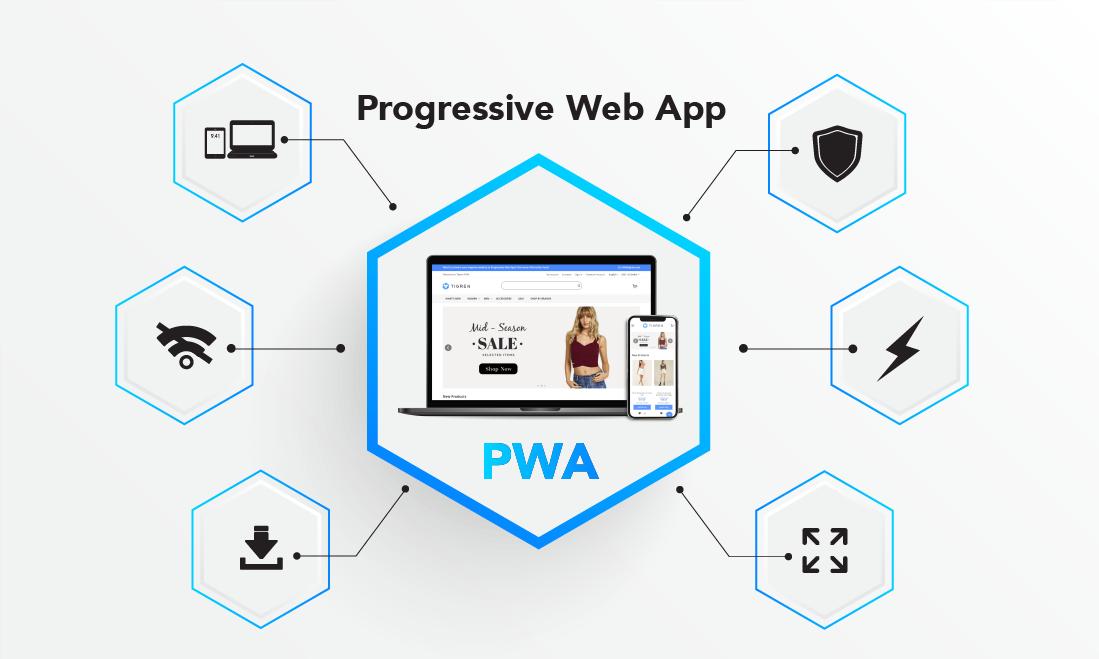 Benefit of PWA