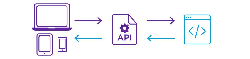 Affiliate with API