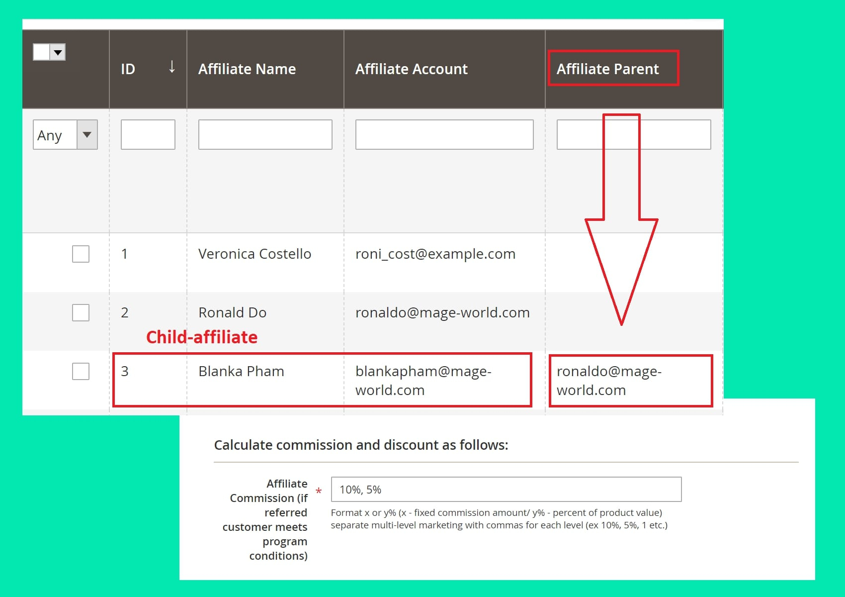 Multi level marketing system for Magento 2 affiliate