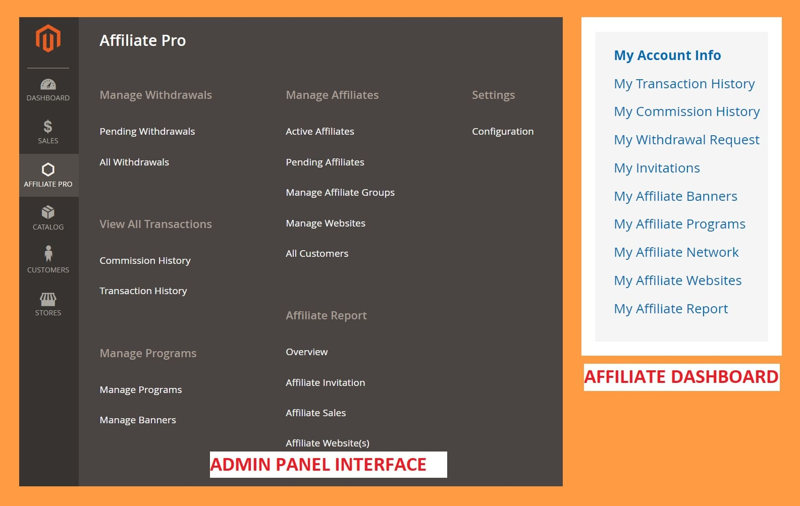 User friendly interface for Magento 2 affiliate