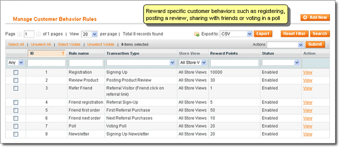 Reward Customer Behavior
